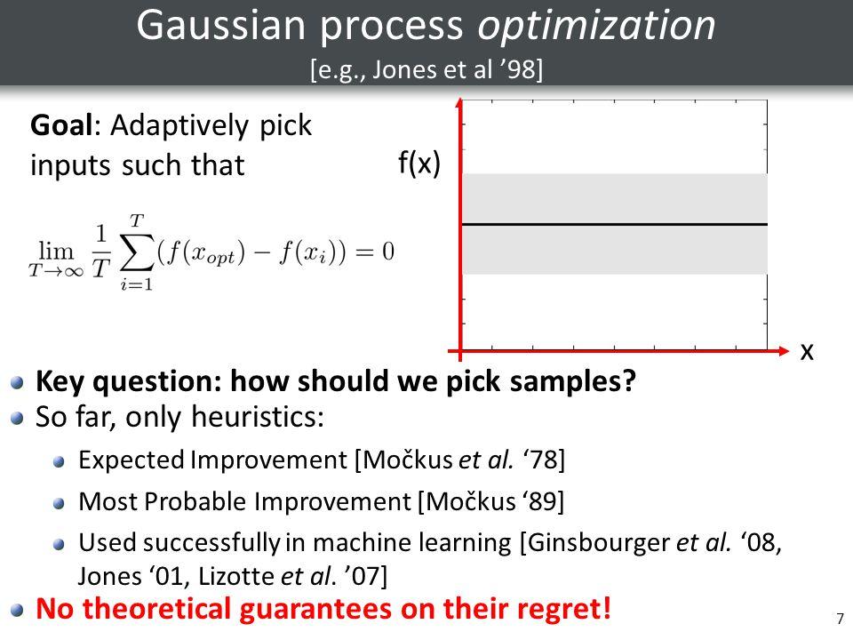 Gaussian process optimization [e.g., Jones et al '98]